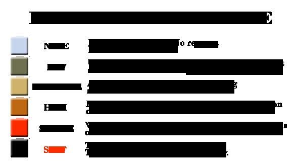 advisory_scale1